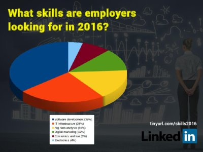 20160628-jobs-of-the-future-slide-5